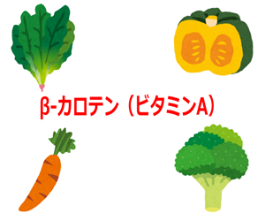 ビタミンA(β-カロテン)が多く含まれる野菜